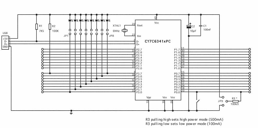 USB-Interfacing mit Custom-Chips | c\'t Magazin