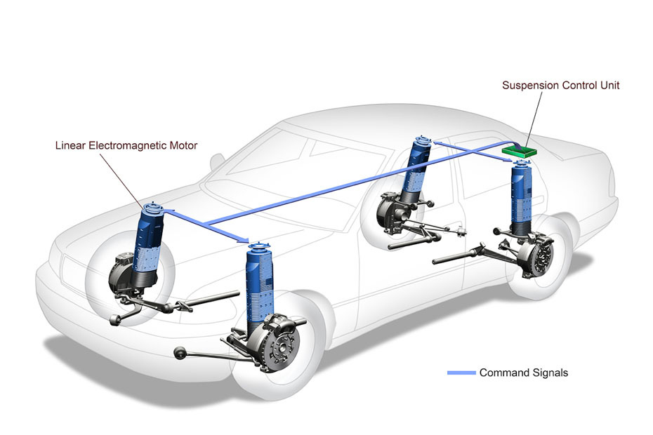Bose Electromagnetic Car Suspension System Review