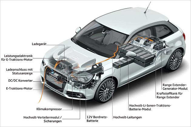 round up neue elektro und hybridautos heise autos. Black Bedroom Furniture Sets. Home Design Ideas
