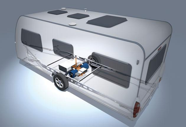 autark paket wohnwagen nachr sten klimaanlage und. Black Bedroom Furniture Sets. Home Design Ideas