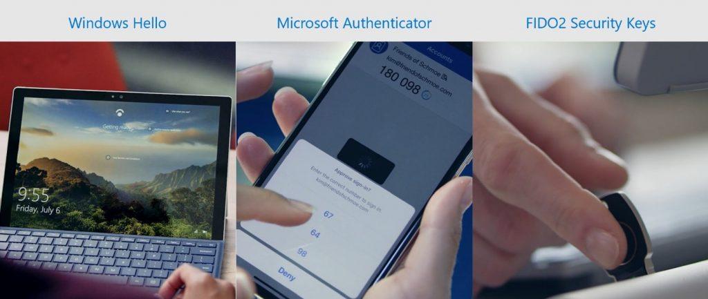 Beispiele für Multi-Faktor-Authentifizierung