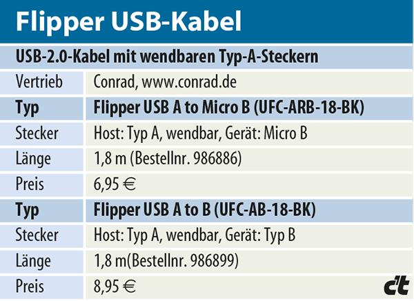 Niedlich Kabel Aktuelle Tabelle Galerie - Die Besten Elektrischen ...