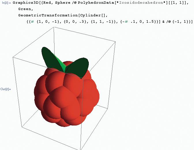 Emulierter Raspberry Pi unter Windows | c't Magazin