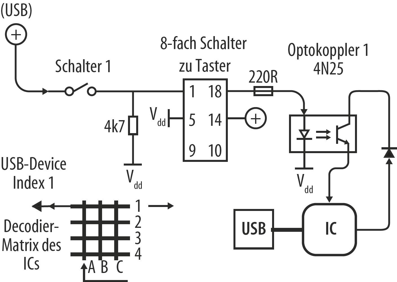 Taster eines PC-Lenkrads als Schalter nutzen | c\'t Magazin