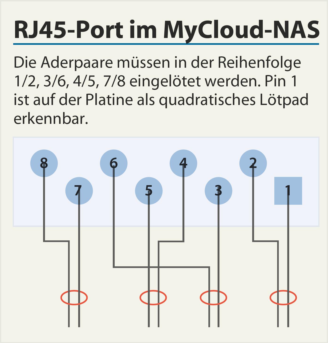 LAN-Buchse an WD My Cloud reparieren | c\'t Magazin