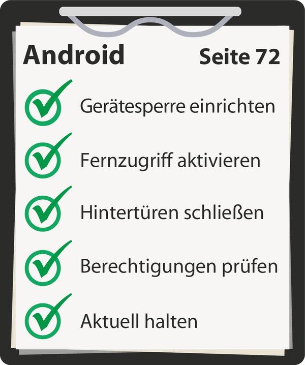 Abb. einer Sicherheits-Checkliste für Android