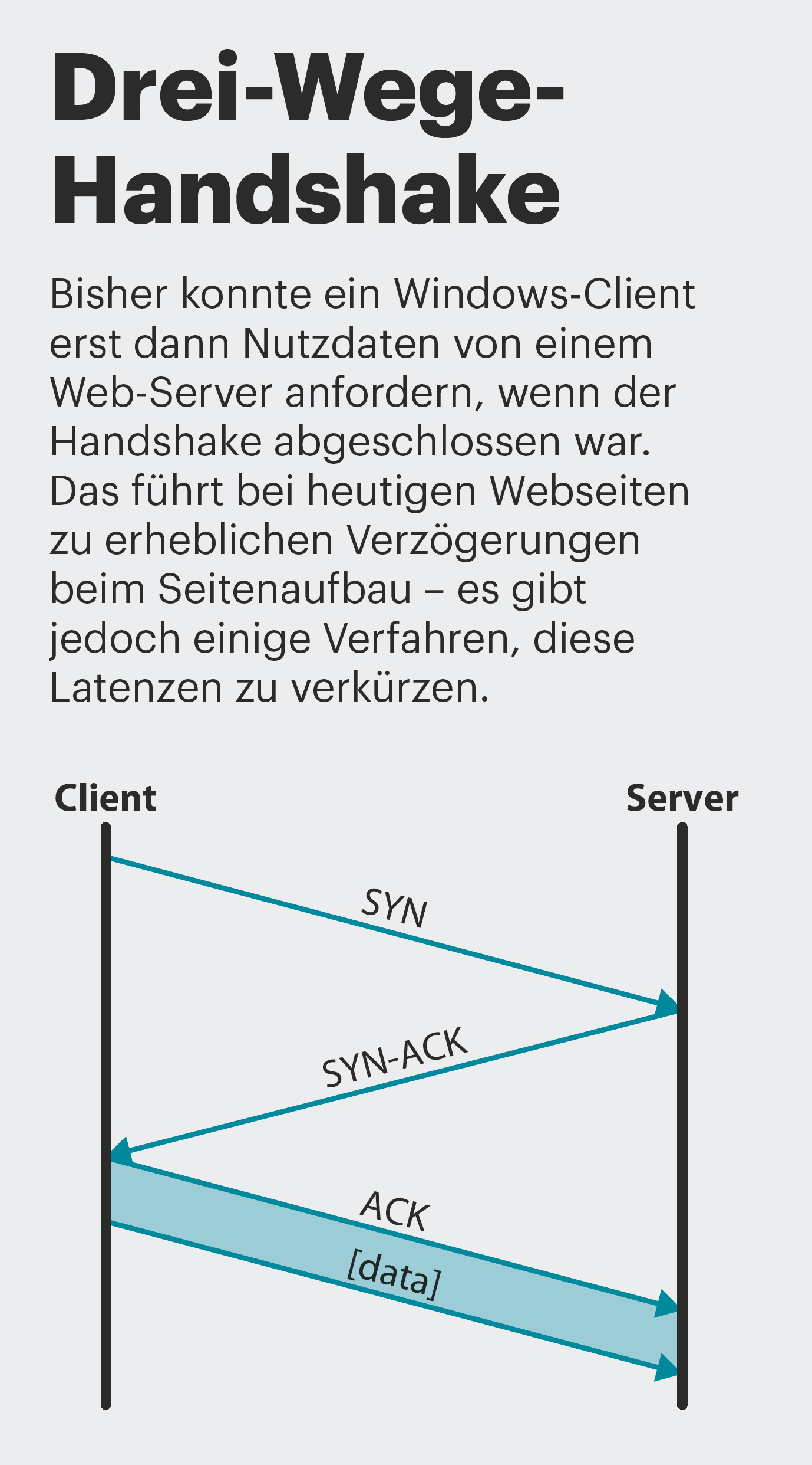 Fantastisch Drei Wege Schalter Definition Galerie - Schaltplan Serie ...