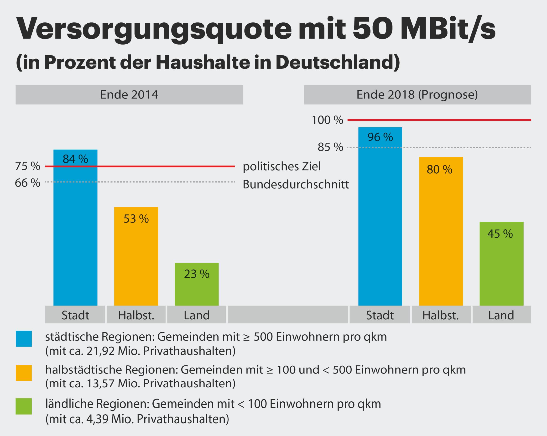 Gemütlich Westlicher Schneepfluggeschirr Bilder - Schaltplan Serie ...