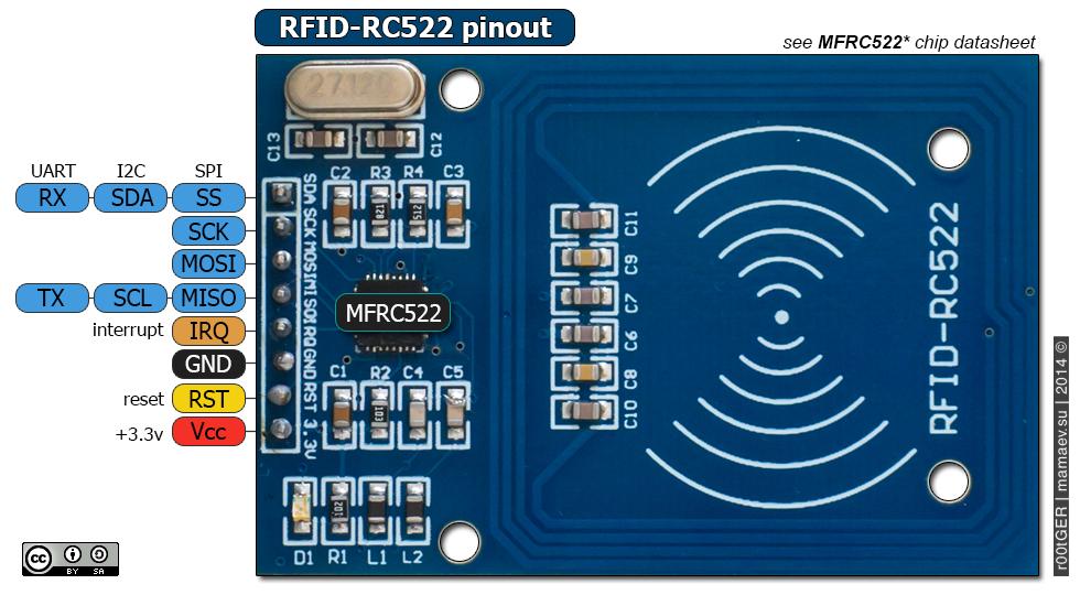 Arduino spricht RFID   heise Developer