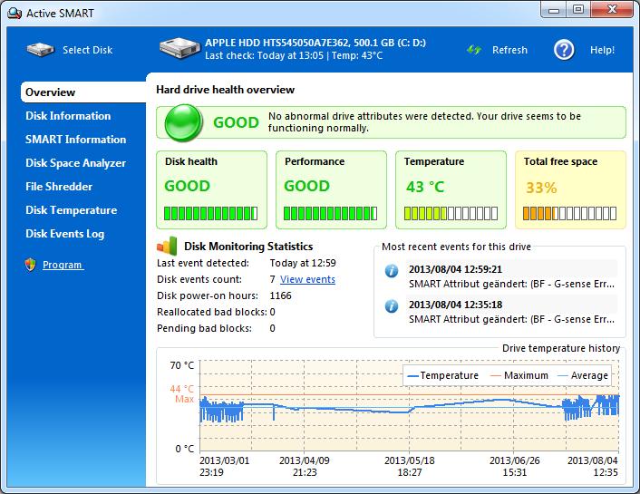 ActiveSMART | heise Download