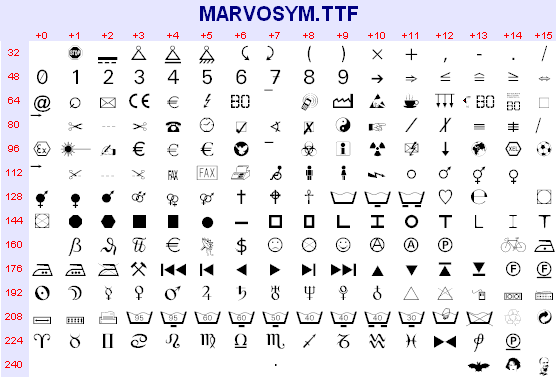 yyyy mm dd hh:mm_Martin Vogels Symbols | heise Download