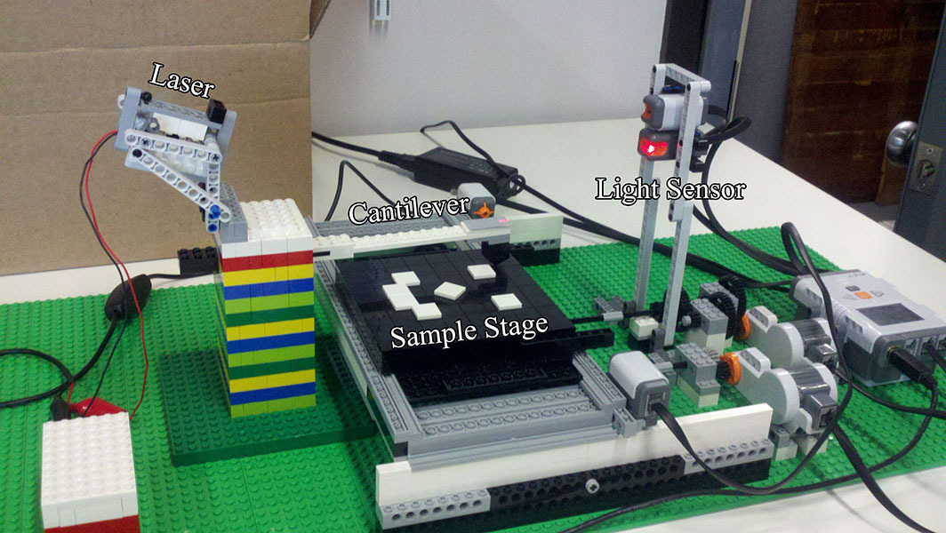 how to make a circlein lego mindstorm