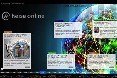 Heise: Zeitleiste zum NSA-Überwachungsskandal