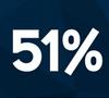 51 Prozent