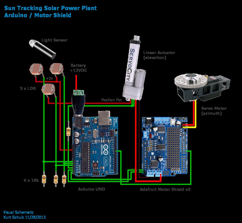 sonnenanbeterin arduino gesteuerte solaranlage mit solar tracking make. Black Bedroom Furniture Sets. Home Design Ideas