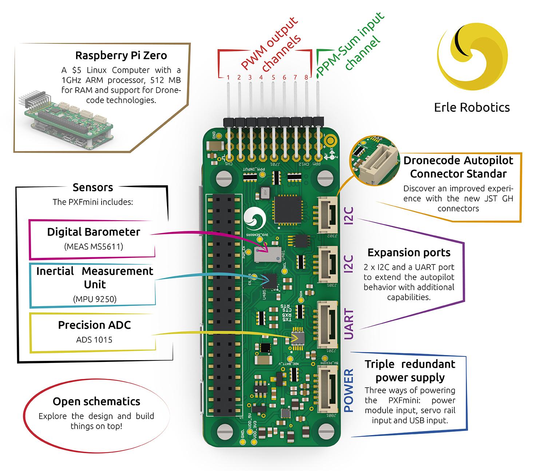 Quadrocopter Mit Raspberry Pi Zero Als Pilot Make