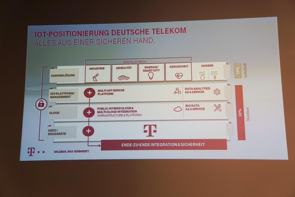 telekom setzt bei iot plattform auf microsofts azure heise online. Black Bedroom Furniture Sets. Home Design Ideas