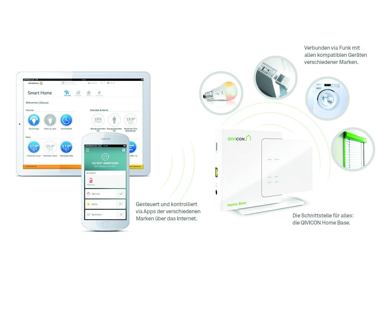 Amazons Sprachsteuerung Alexa Fur Die Smart Home Plattform Der