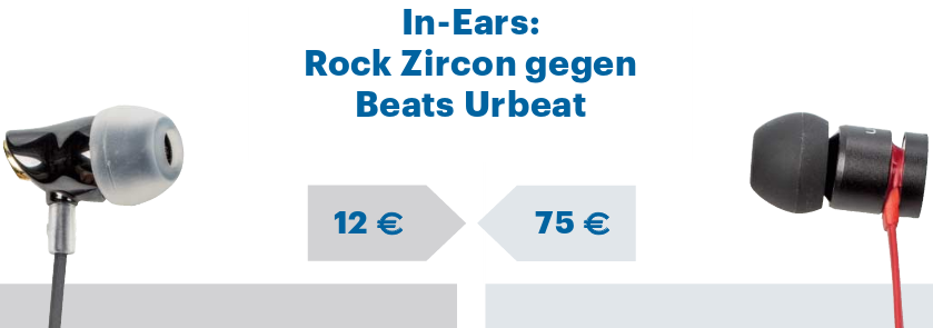 billig gegen teuer 12 euro kopfh rer schl gt beats. Black Bedroom Furniture Sets. Home Design Ideas