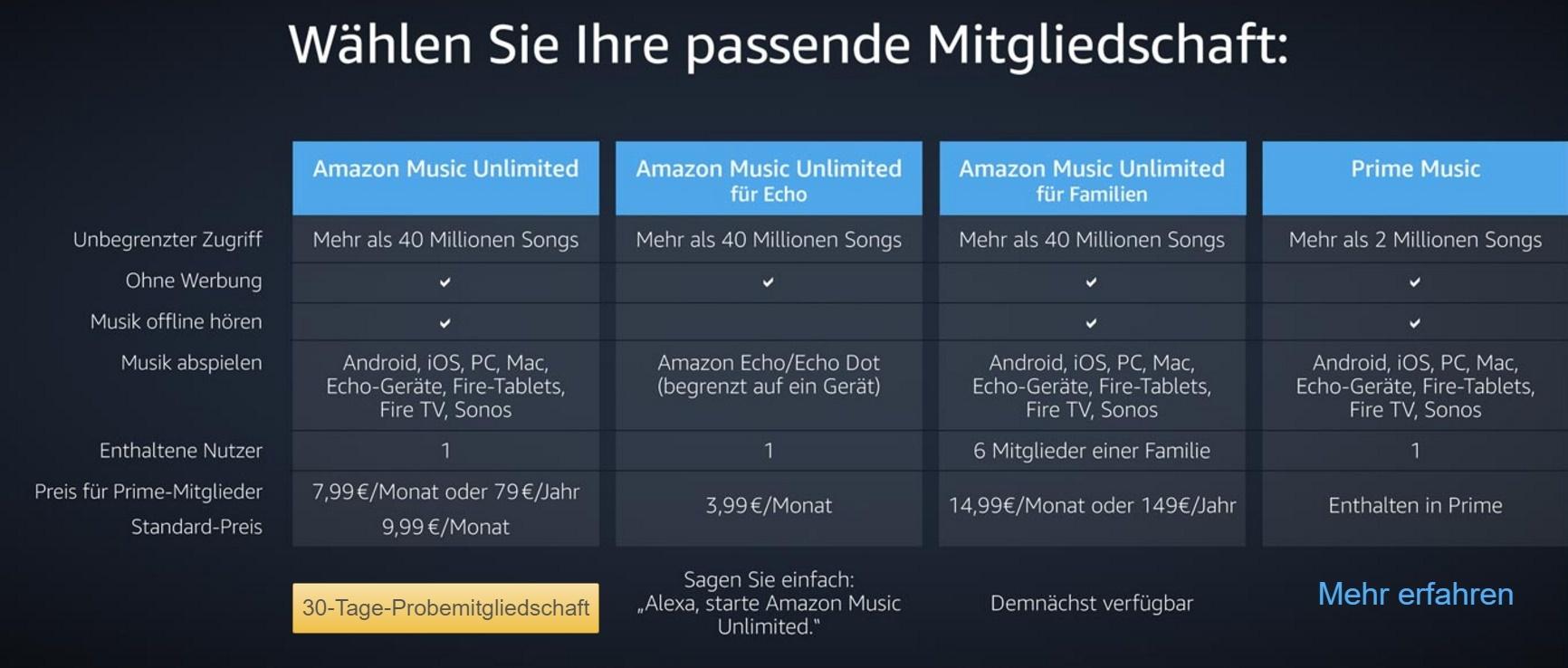 Amazon Musik Angebot