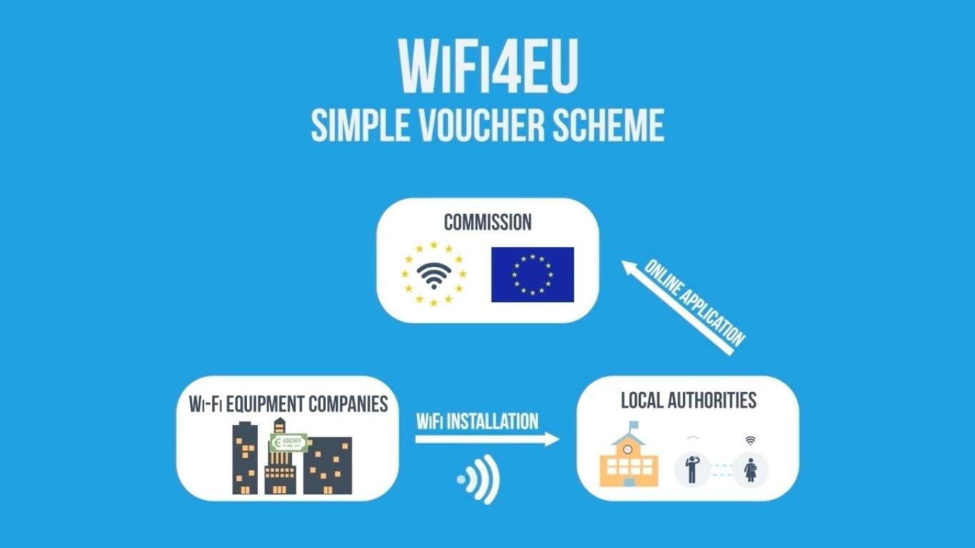 wifi4eu-eu-will-kostenlose-hotspots-an-bis-zu-8000-orten-finanzieren