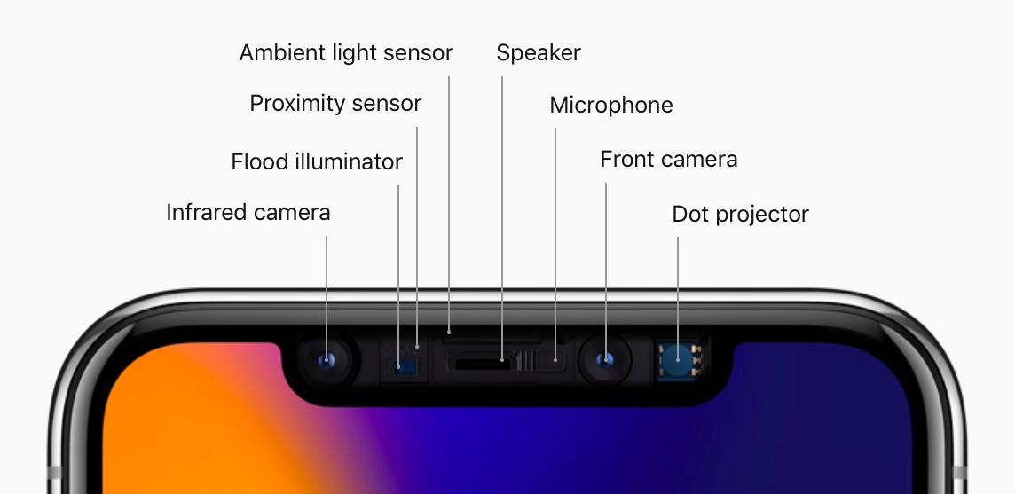 Iphone X Gesichtserkennung 2 Personen