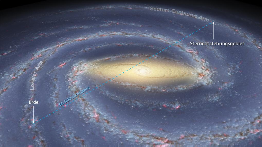 Entfernungsmessung Mit Parallaxe : Vermessung der milchstraße bislang größte distanz ermittelt