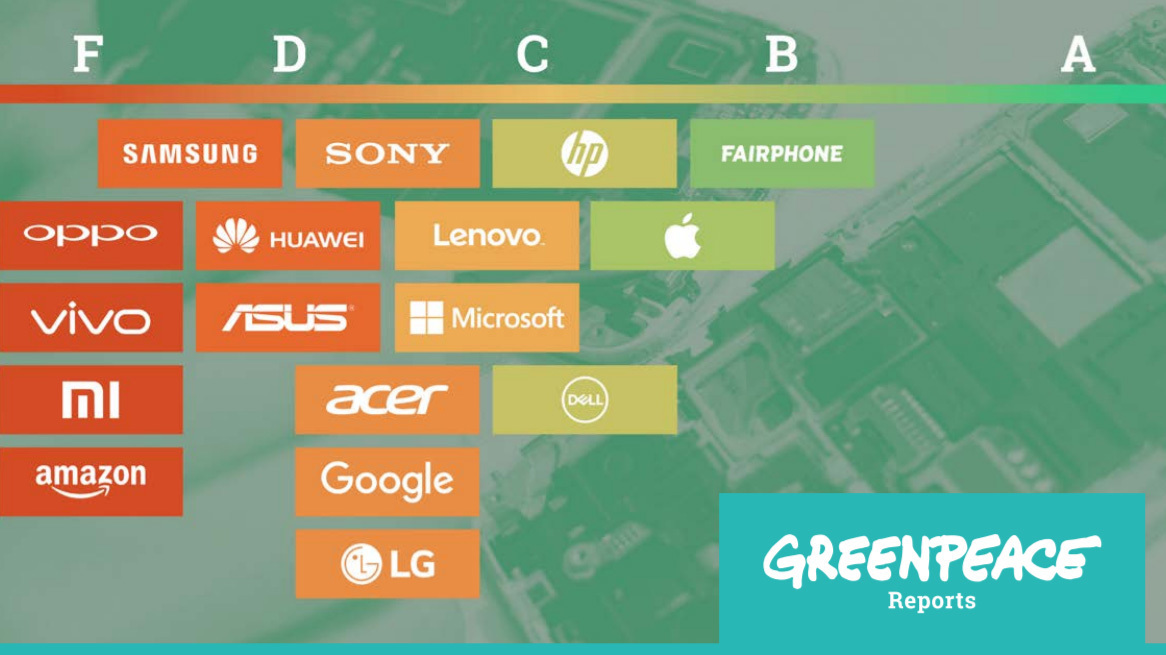 greenpeace ranking diese it hersteller sind besonders umweltfreundlich heise online. Black Bedroom Furniture Sets. Home Design Ideas