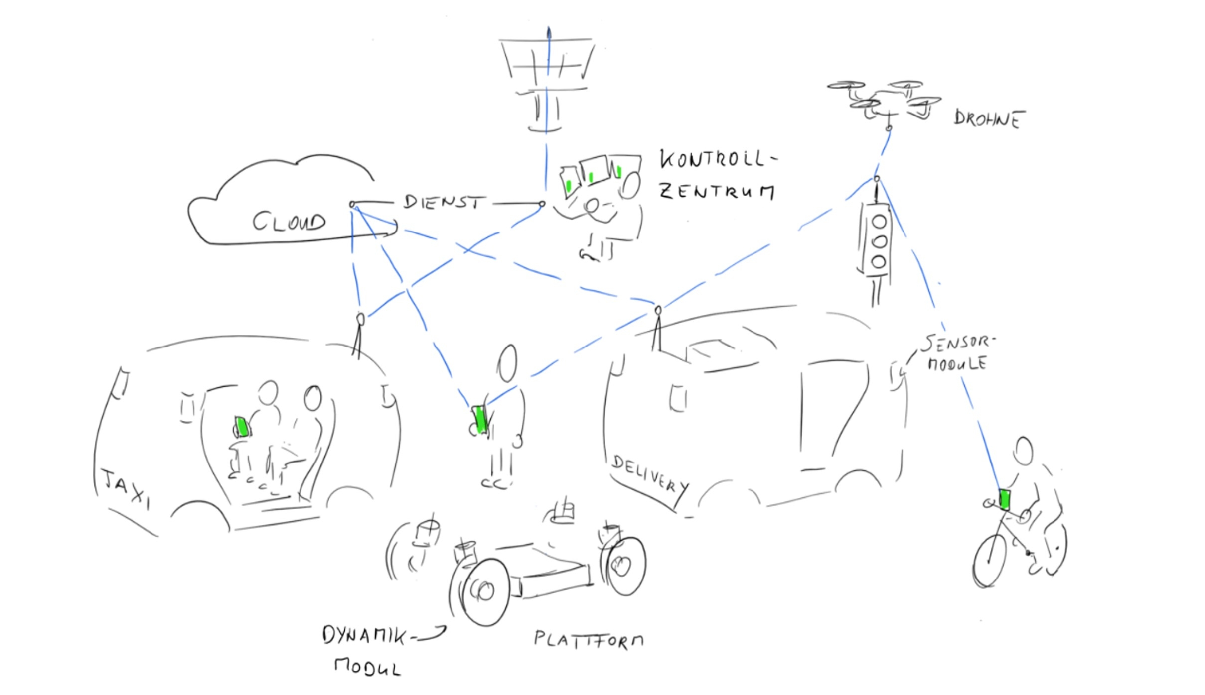 Autonomes Elektroauto: Sieben deutsche Unis arbeiten an lenkradlosem ...
