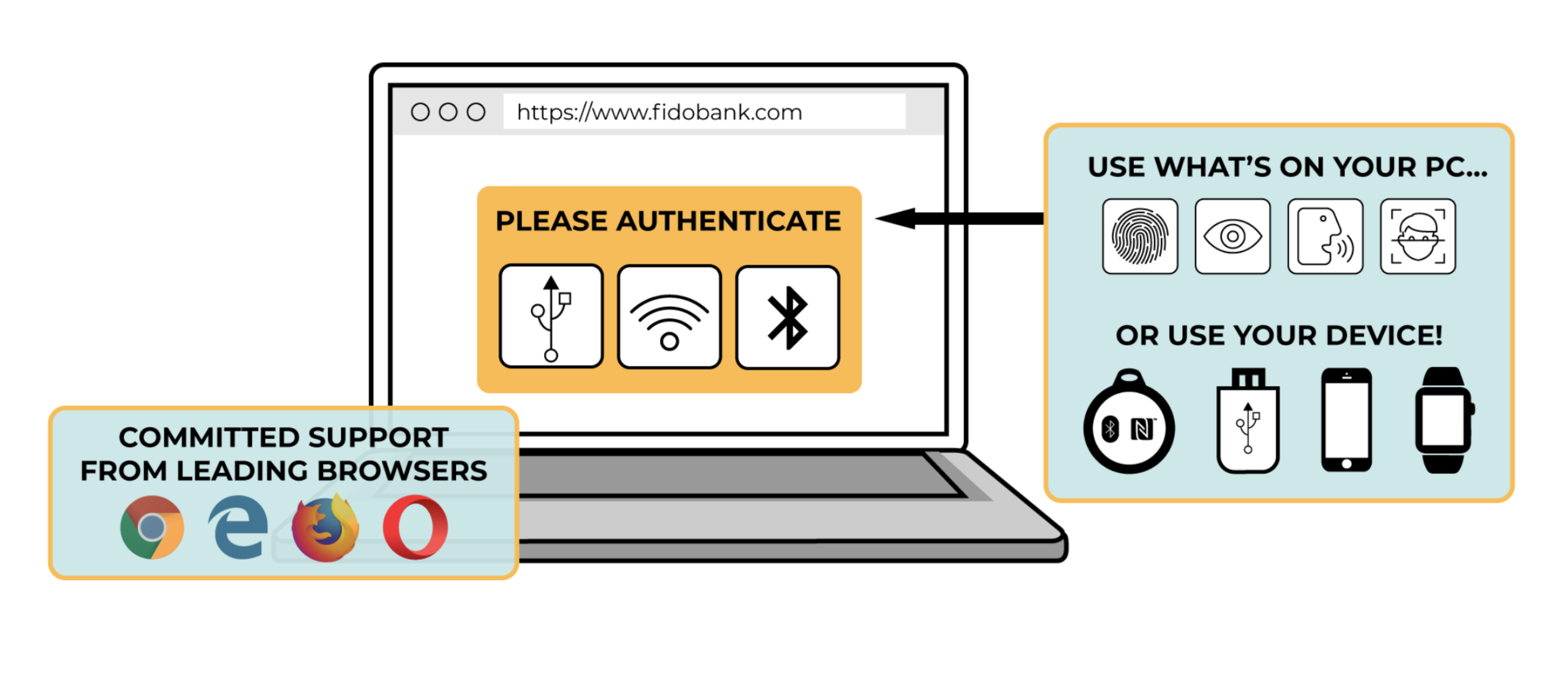 Pc anmelden ohne passwort