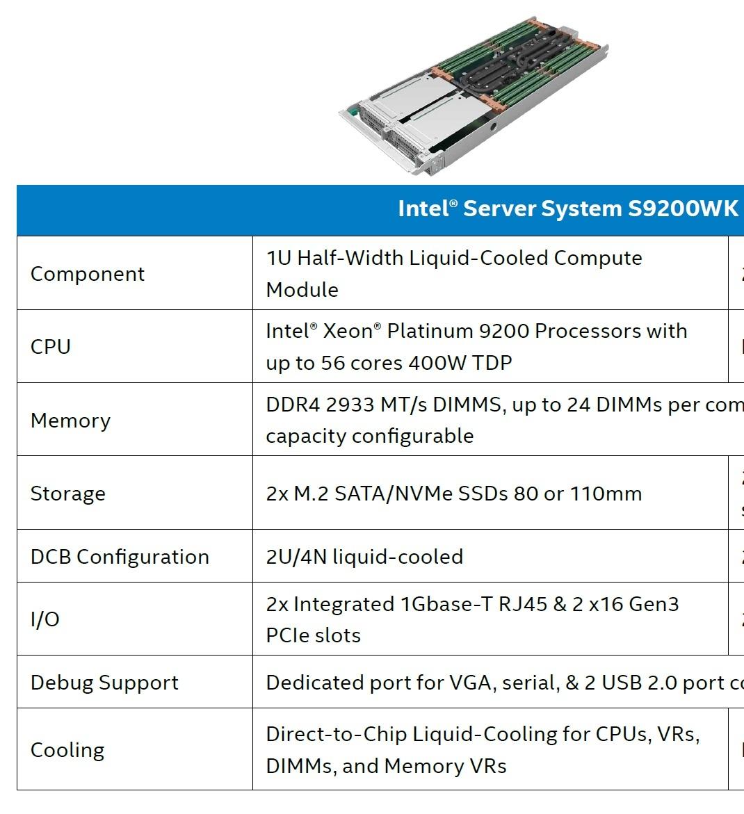 Intel promises 56-core Xeons for early 2020 – Manchikoni