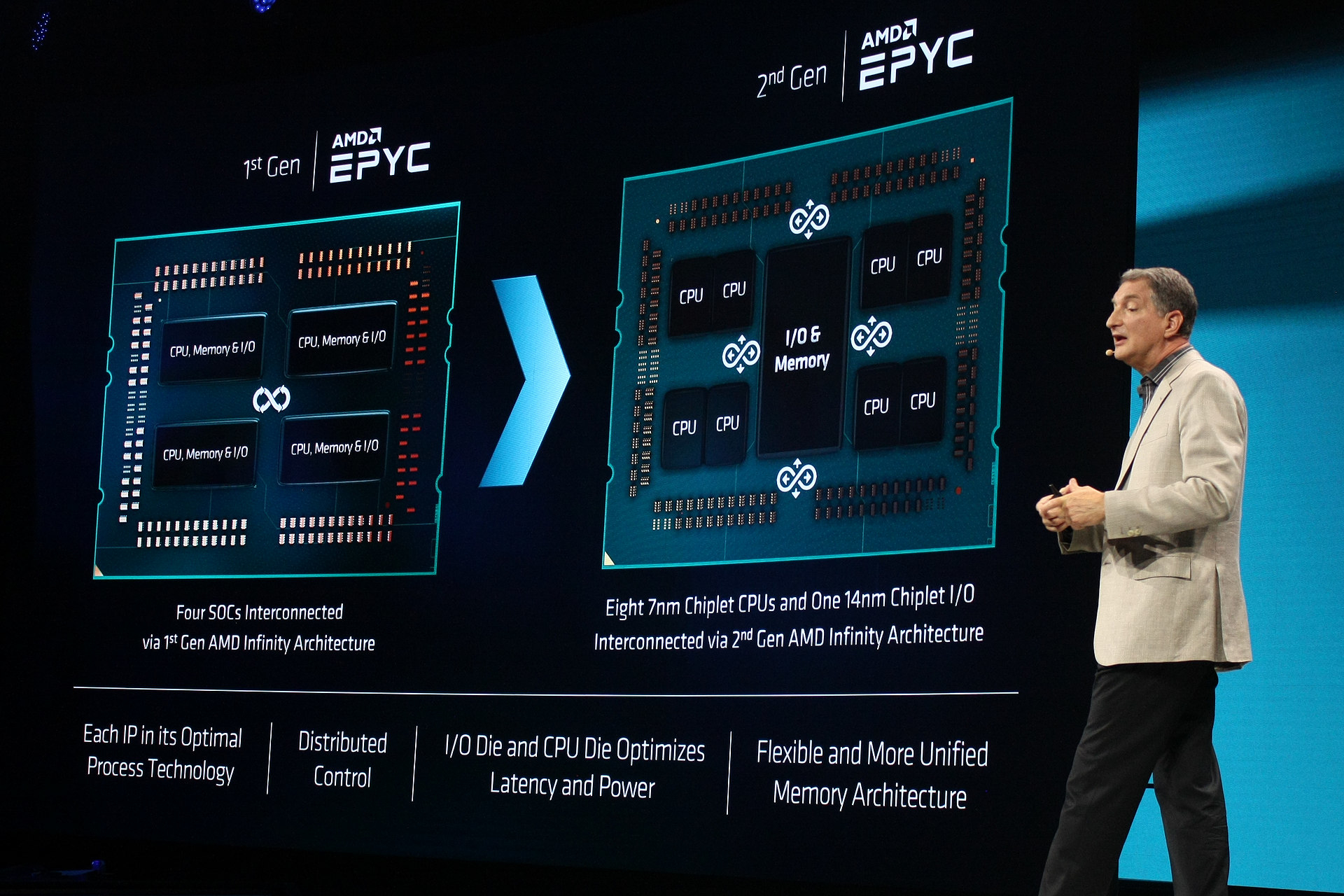 AMD Epyc 7002: benchmark records and many new servers