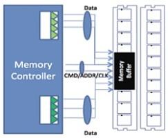 Kingston ValueRAM DIMM 4 GB ECC DDR3-1333, Arbeitsspeicher - günstig ...
