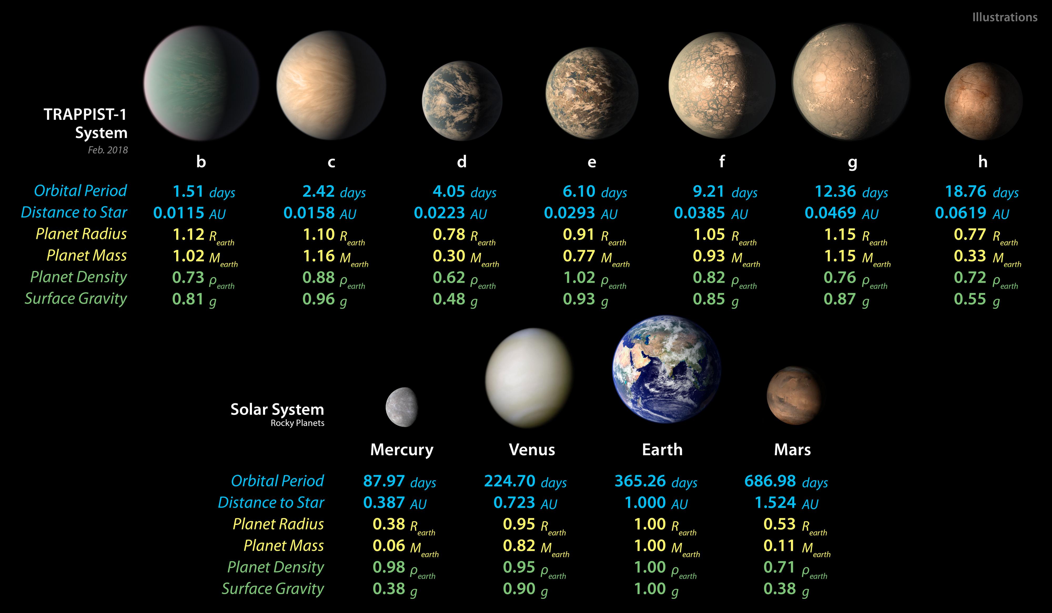 Erdähnliche Exoplaneten