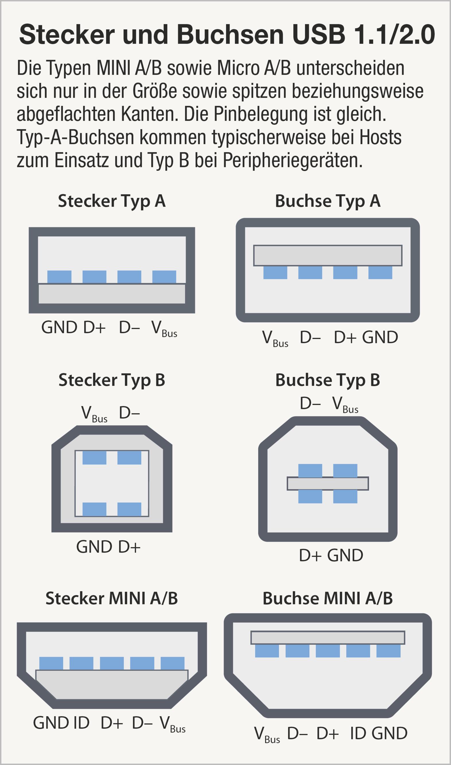 Micro Usb Buchse Belegung - Retina